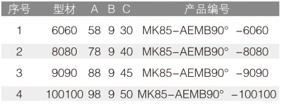 4040 3030 4545 extrusion bracket chart