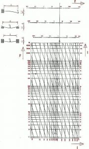 Engineering Calculations Load - Deflection Chart